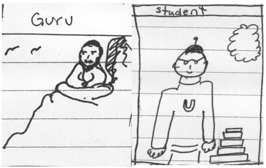 guru&student